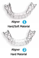 Smart Move Aligners Hard and Soft Material